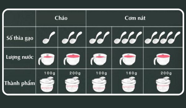 coc-nau-chao-cho-an-dam-kieu-nhat-richell5